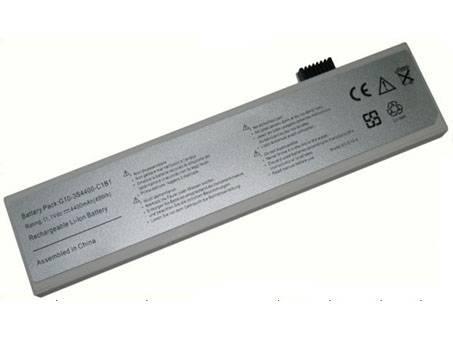 G10-3S3600-S1A1